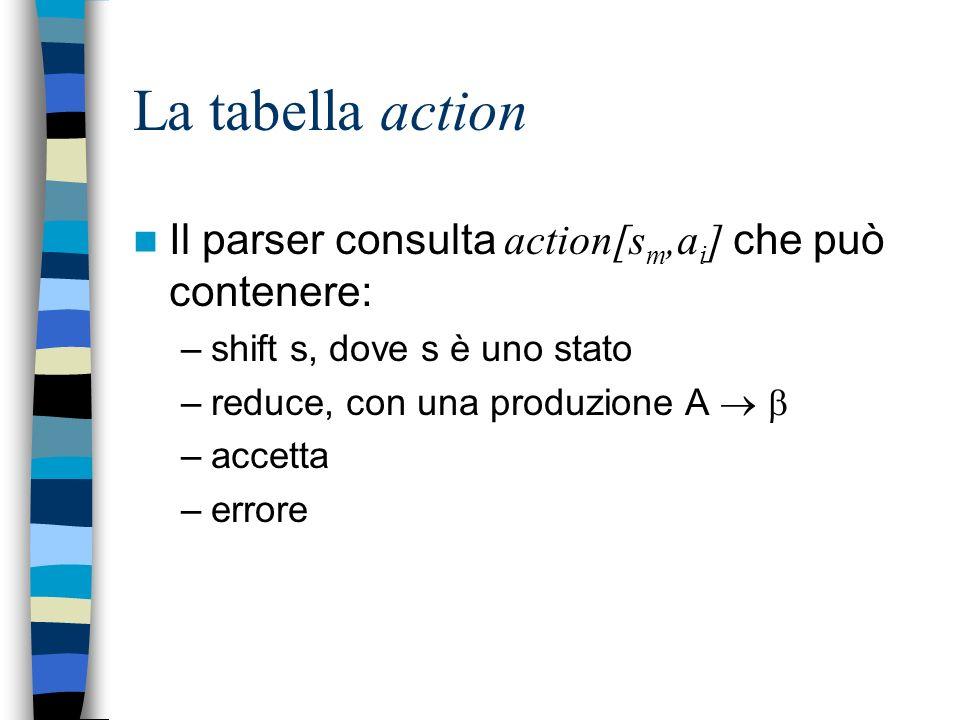 La tabella action Il parser consulta action[sm,ai] che può contenere: